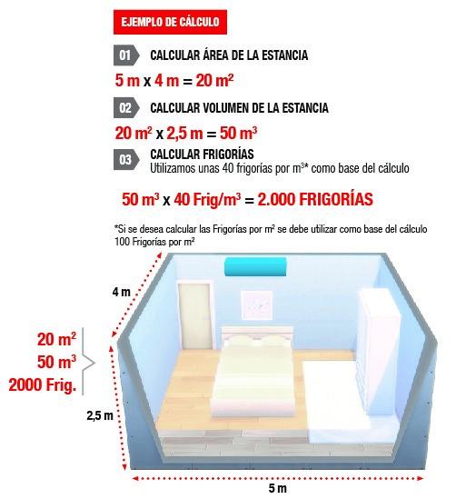 como calcular frigorias del aire acondicionado